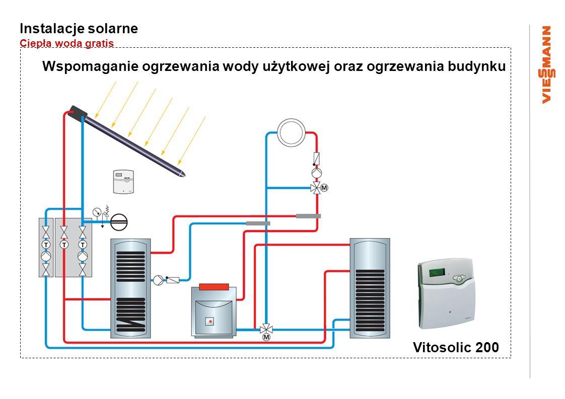 Instalacje solarne Ciepła woda gratis Wspomaganie ogrzewania wody użytkowej oraz ogrzewania budynku Vitosolic 200