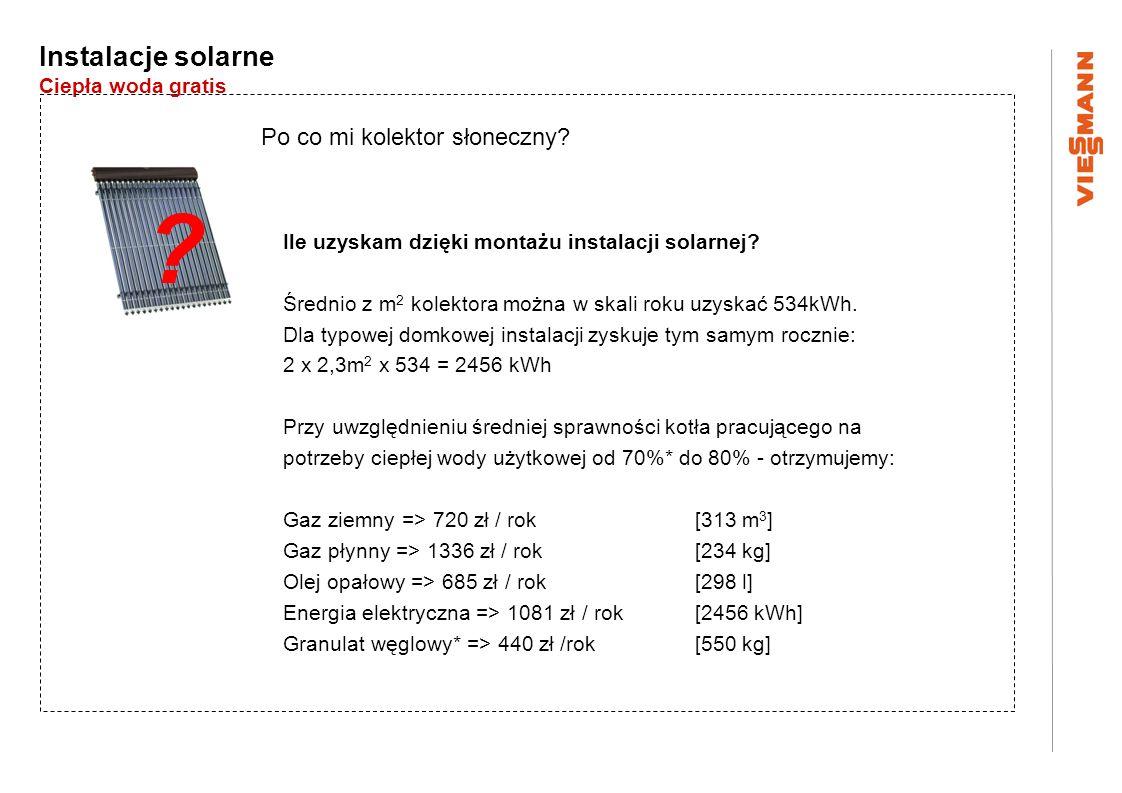 Instalacje solarne Ciepła woda gratis Po co mi kolektor słoneczny? Ile uzyskam dzięki montażu instalacji solarnej? Średnio z m 2 kolektora można w ska