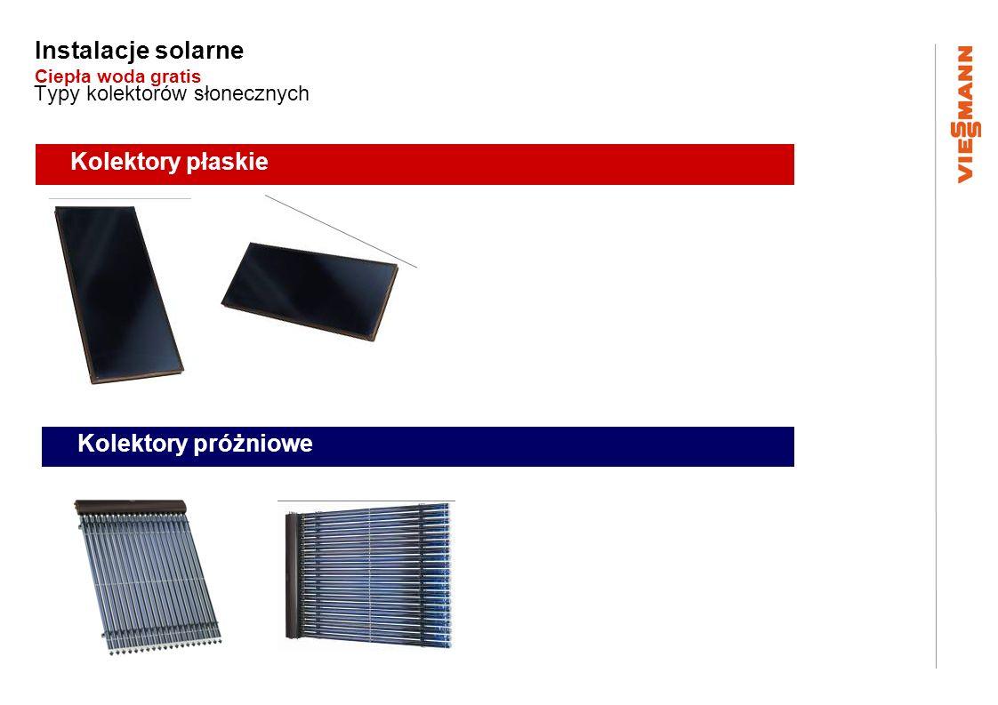 Instalacje solarne Ciepła woda gratis Biwalentny układ przygotowania ciepłej wody użytkowej Vitosolic 100