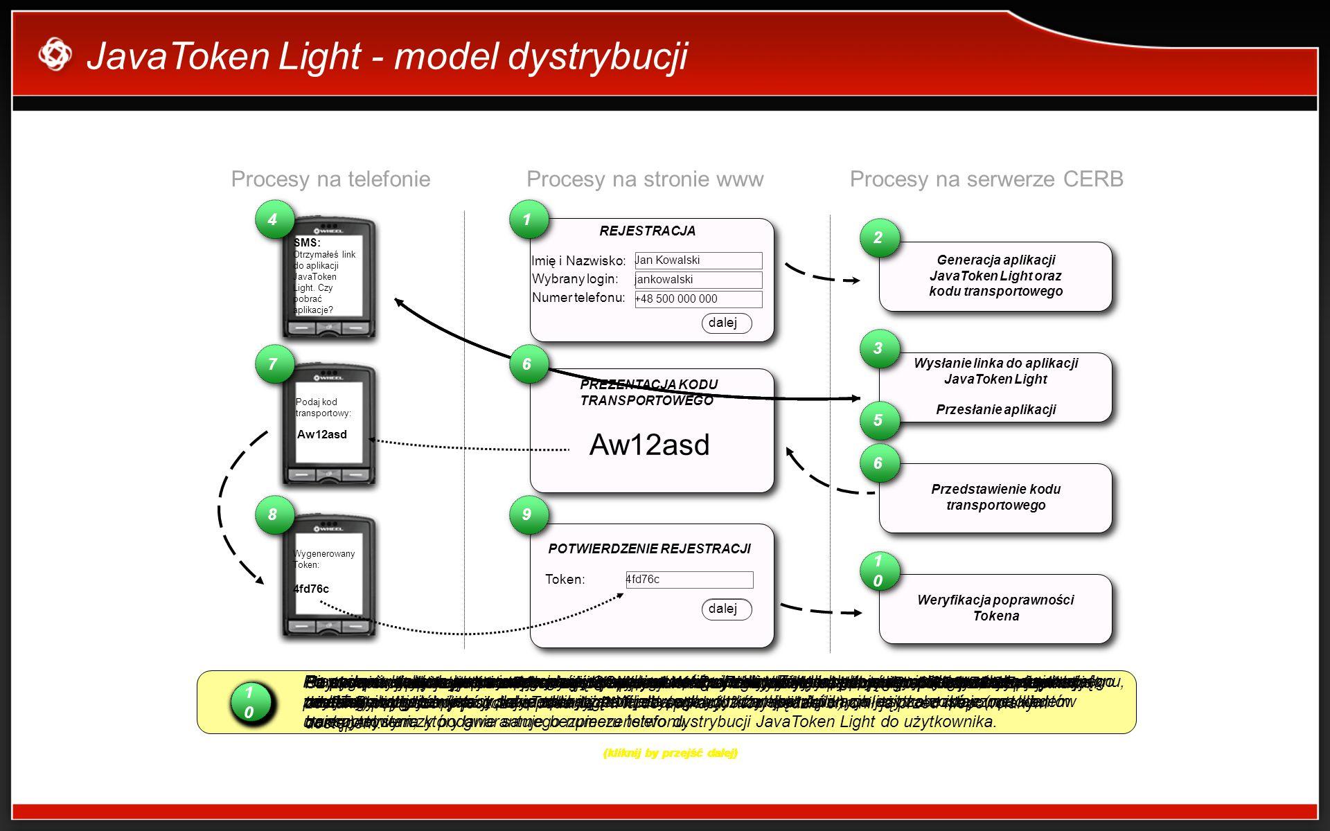 JavaToken Light - model dystrybucji REJESTRACJA Imię i Nazwisko: Wybrany login: Numer telefonu: dalej Jan Kowalski jankowalski +48 500 000 000 4fd76c Aw12asd POTWIERDZENIE REJESTRACJI Token: dalej PREZENTACJA KODU TRANSPORTOWEGO Wygenerowany Token: 4fd76c Podaj kod transportowy: SMS: Otrzymałeś link do aplikacji JavaToken Light.