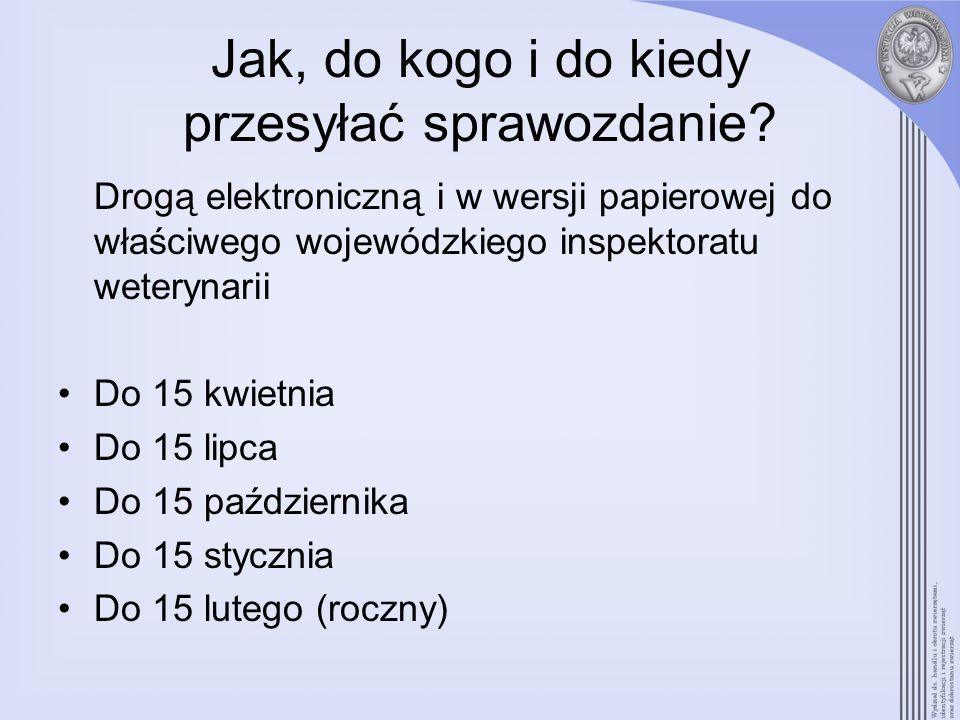 Powiatowy Inspektorat Weterynarii w ………………………………..