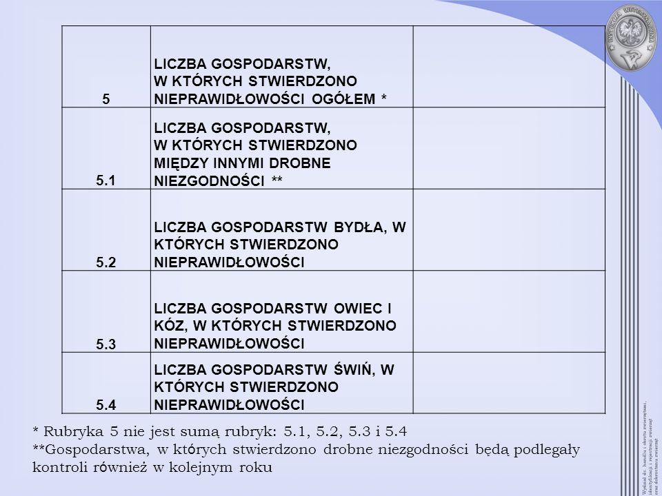 Instrukcja GLW nr GWIz.430/CC-17-2/09 z dnia 18 maja 2009 r.