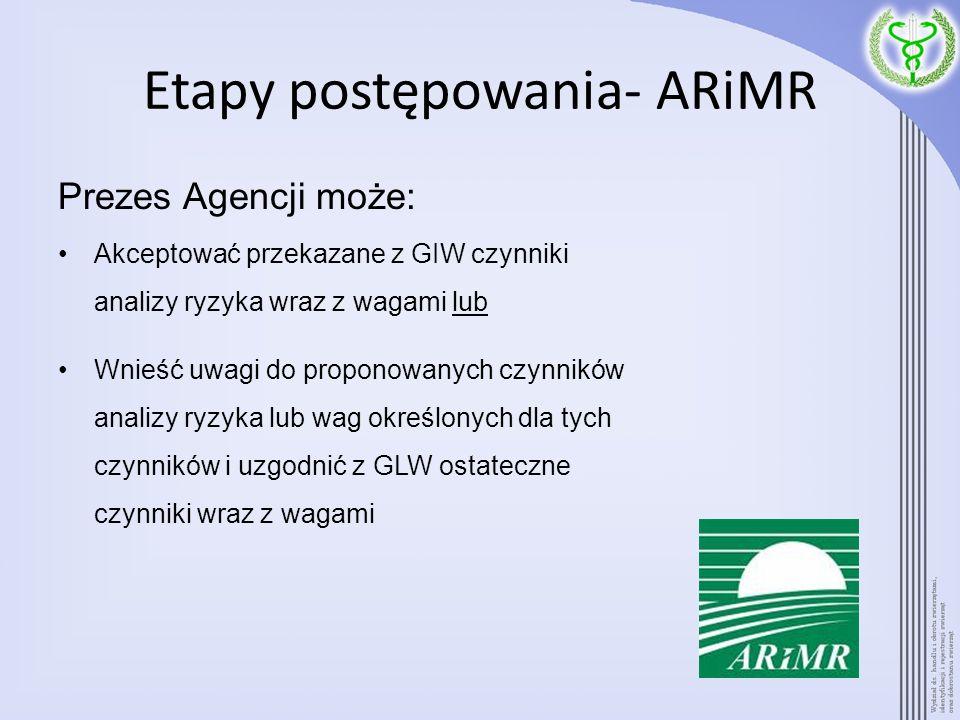Etapy postępowania- ARiMR Prezes Agencji może: Akceptować przekazane z GIW czynniki analizy ryzyka wraz z wagami lub Wnieść uwagi do proponowanych czy