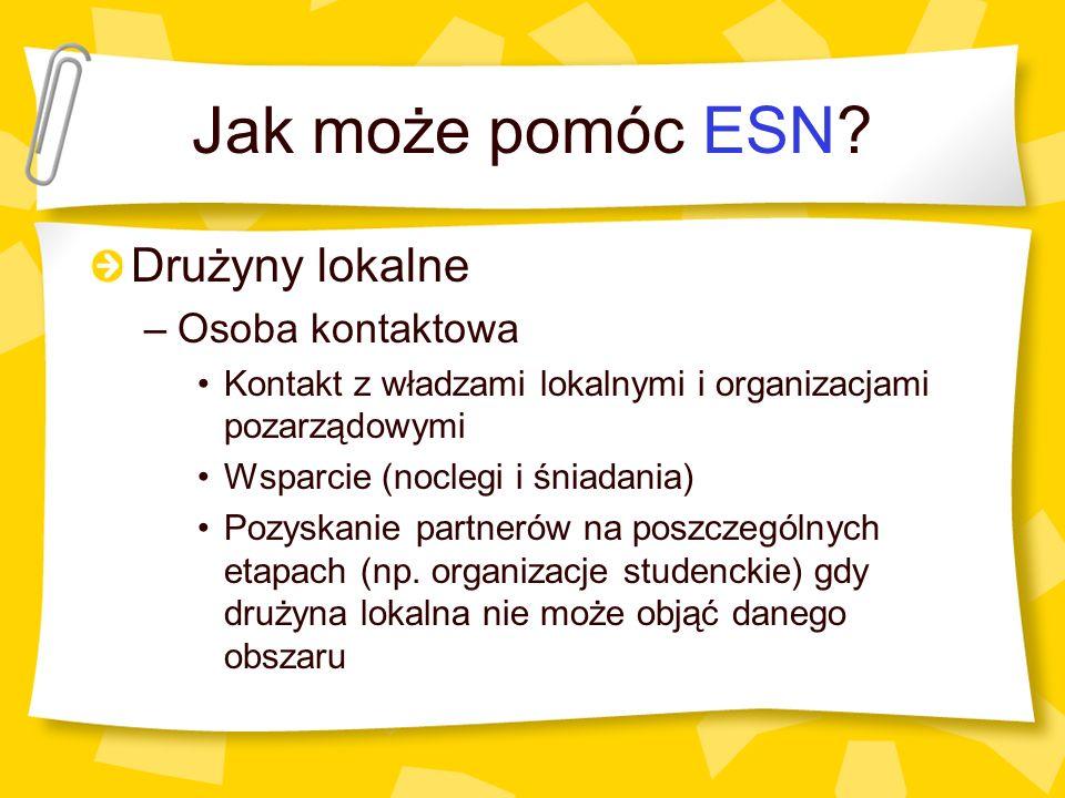 Jak może pomóc ESN? Drużyny lokalne –Osoba kontaktowa Kontakt z władzami lokalnymi i organizacjami pozarządowymi Wsparcie (noclegi i śniadania) Pozysk