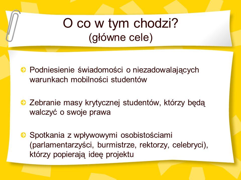 Contact info Giovanni Gerolimetto (sponsoring) rideforyourrights@campuseuropae.org Orinta Movsesjan (koordynator regionalny Litwy, Łotwy, Estonii i Finlandii) rfyr@esn.org