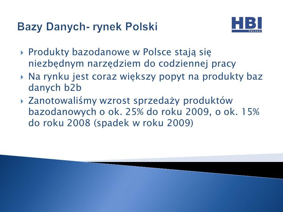 Według danych GUS w Polsce jest ok.