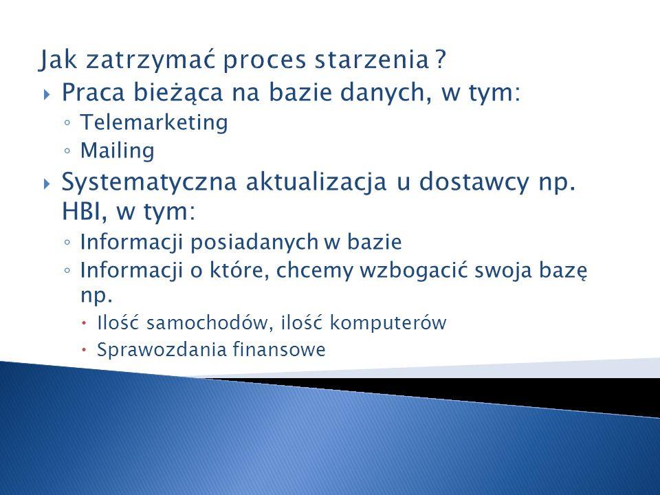 Praca bieżąca na bazie danych, w tym: Telemarketing Mailing Systematyczna aktualizacja u dostawcy np.