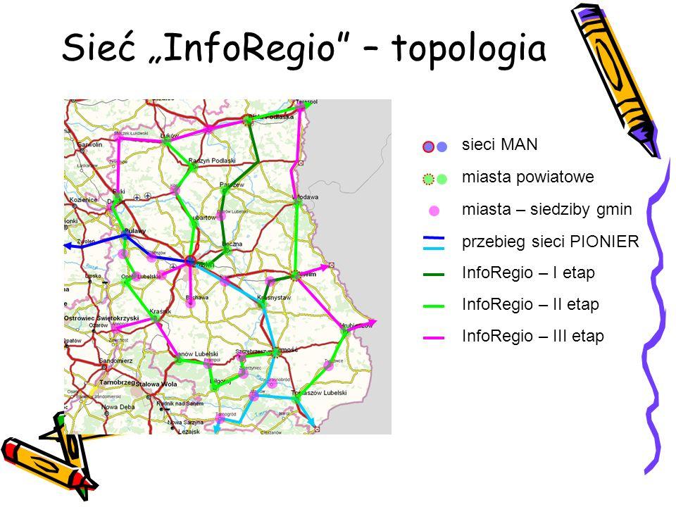 Sieć InfoRegio – topologia sieci MAN miasta powiatowe miasta – siedziby gmin przebieg sieci PIONIER InfoRegio – I etap InfoRegio – II etap InfoRegio –