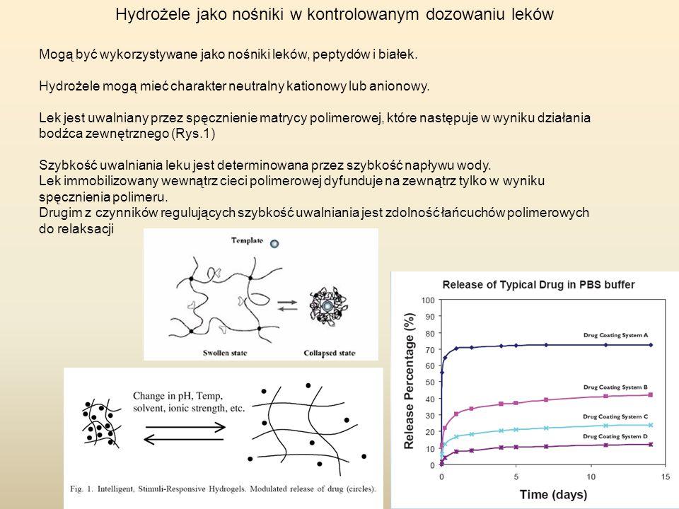 Hydrożele jako nośniki w kontrolowanym dozowaniu leków Mogą być wykorzystywane jako nośniki leków, peptydów i białek. Hydrożele mogą mieć charakter ne