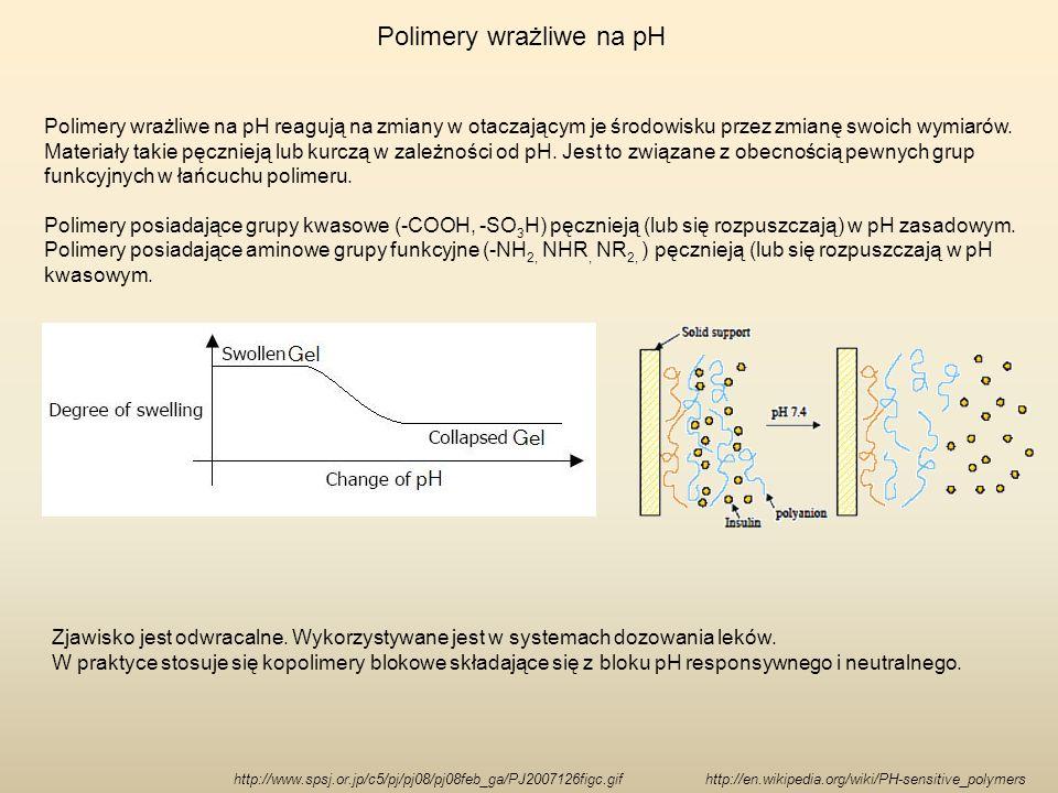Polimery wrażliwe na pH reagują na zmiany w otaczającym je środowisku przez zmianę swoich wymiarów. Materiały takie pęcznieją lub kurczą w zależności