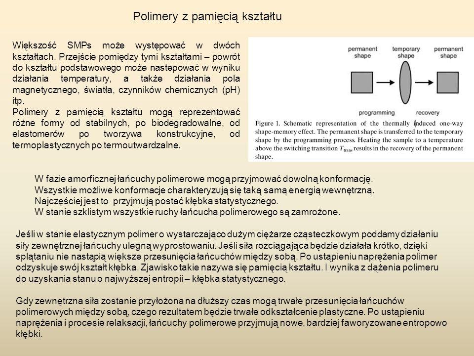 Większość SMPs może występować w dwóch kształtach. Przejście pomiędzy tymi kształtami – powrót do kształtu podstawowego może nastepować w wyniku dział