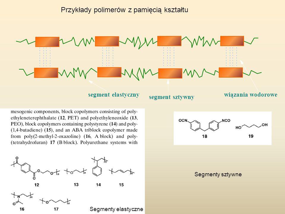 Przykłady polimerów z pamięcią kształtu Segmenty elastyczne segment sztywny segment elastyczny wiązania wodorowe Segmenty sztywne