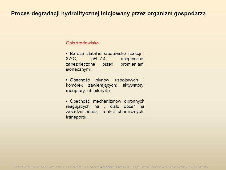 Proces degradacji hydrolitycznej inicjowany przez organizm gospodarza Opis środowiska Bardzo stabilne środowisko reakcji : 37 C, pH=7,4, aseptyczne, z