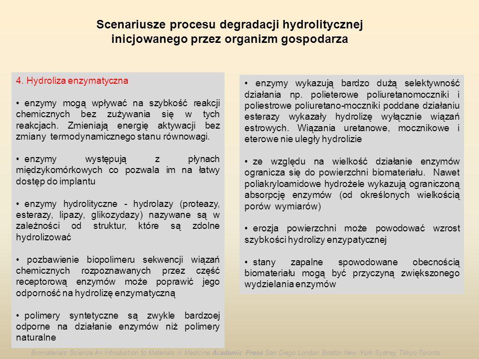 Scenariusze procesu degradacji hydrolitycznej inicjowanego przez organizm gospodarza 4. Hydroliza enzymatyczna enzymy mogą wpływać na szybkość reakcji