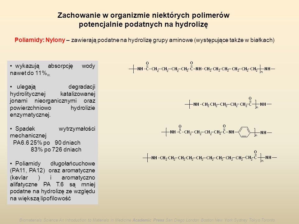 Zachowanie w organizmie niektórych polimerów potencjalnie podatnych na hydrolizę Poliamidy: Nylony – zawierają podatne na hydrolizę grupy aminowe (wys