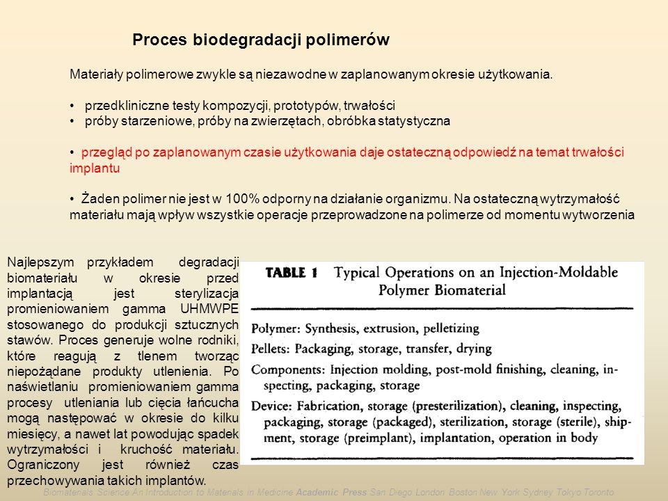 Proces biodegradacji polimerów Materiały polimerowe zwykle są niezawodne w zaplanowanym okresie użytkowania. przedkliniczne testy kompozycji, prototyp