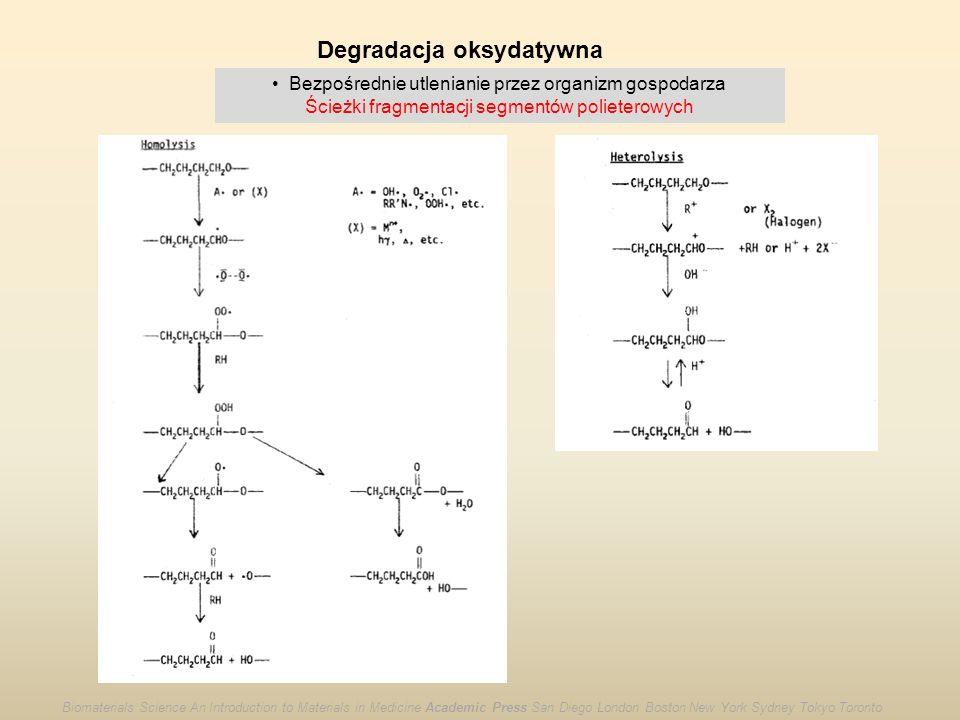 Degradacja oksydatywna Bezpośrednie utlenianie przez organizm gospodarza Ścieżki fragmentacji segmentów polieterowych Biomaterials Science An Introduc