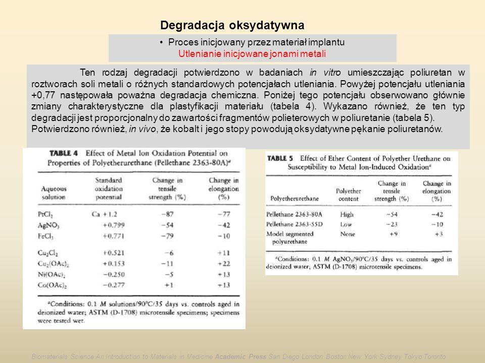 Degradacja oksydatywna Proces inicjowany przez materiał implantu Utlenianie inicjowane jonami metali Ten rodzaj degradacji potwierdzono w badaniach in