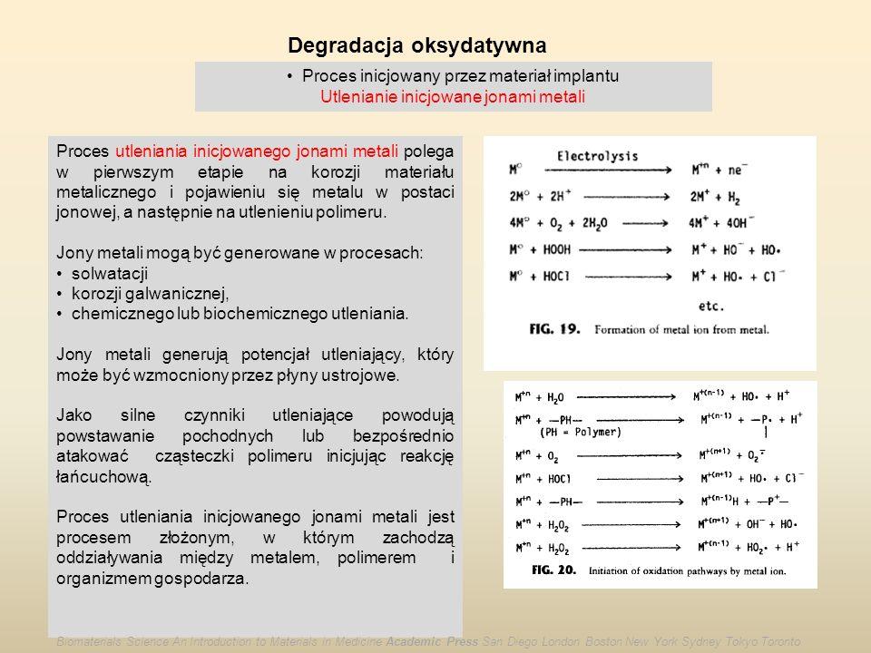 Degradacja oksydatywna Proces inicjowany przez materiał implantu Utlenianie inicjowane jonami metali Proces utleniania inicjowanego jonami metali pole