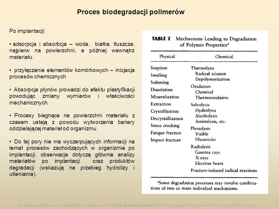 Proces biodegradacji polimerów Po implantacji: adsorpcja i absorbcja – woda, białka, tłuszcze, najpierw na powierzchni, a później wewnątrz materiału.