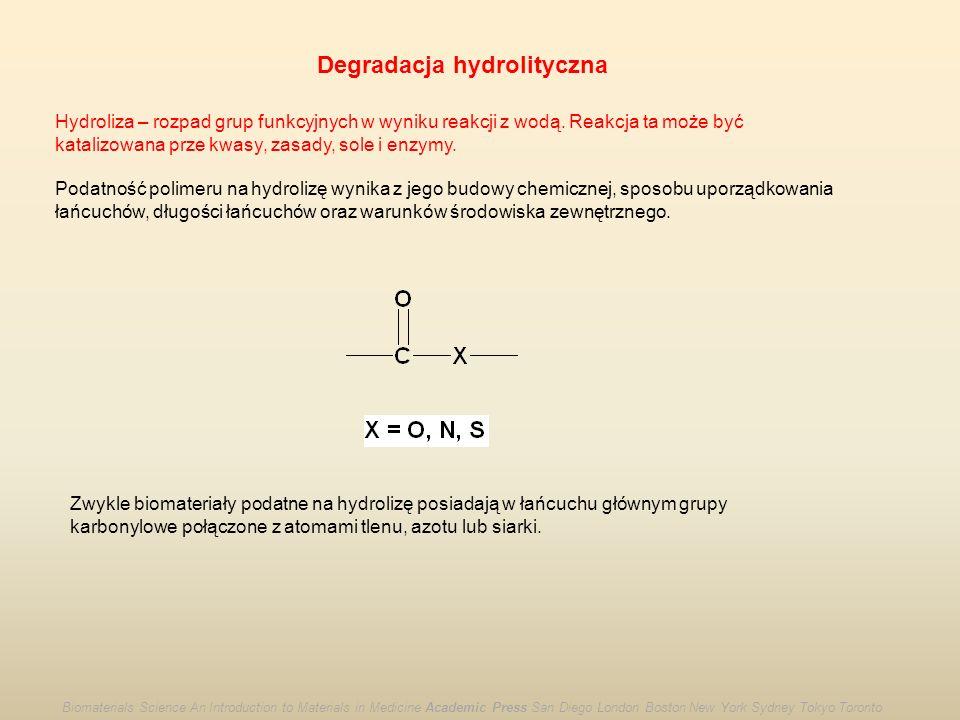 Degradacja hydrolityczna Hydroliza – rozpad grup funkcyjnych w wyniku reakcji z wodą. Reakcja ta może być katalizowana prze kwasy, zasady, sole i enzy