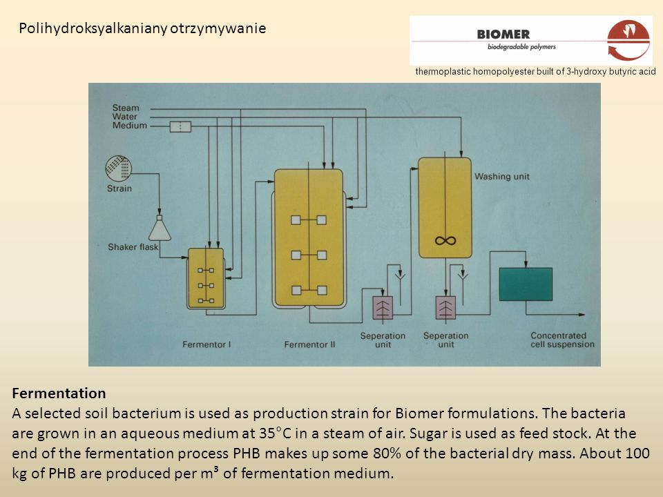 Polihydroksyalkaniany otrzymywanie Fermentation A selected soil bacterium is used as production strain for Biomer formulations. The bacteria are grown