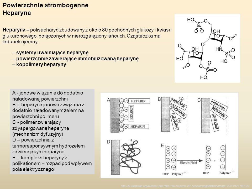 Powierzchnie atrombogenne Heparyna http://pl.wikipedia.org/w/index.php?title=Plik:Heparin-2D-skeletal.png&filetimestamp=20070124180106 Heparyna – poli