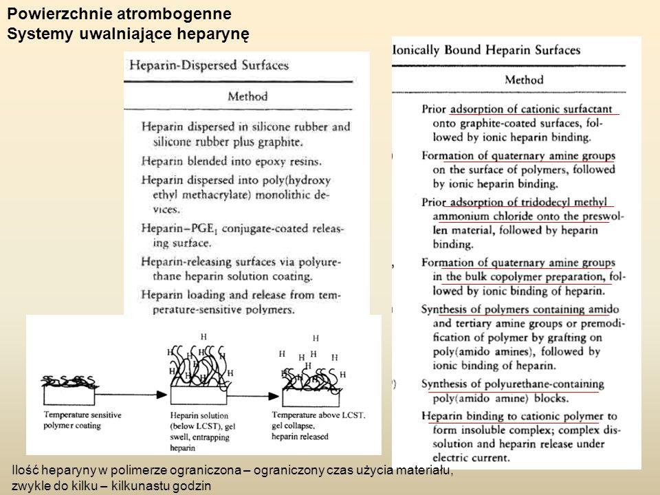Powierzchnie atrombogenne Systemy uwalniające heparynę Ilość heparyny w polimerze ograniczona – ograniczony czas użycia materiału, zwykle do kilku – k