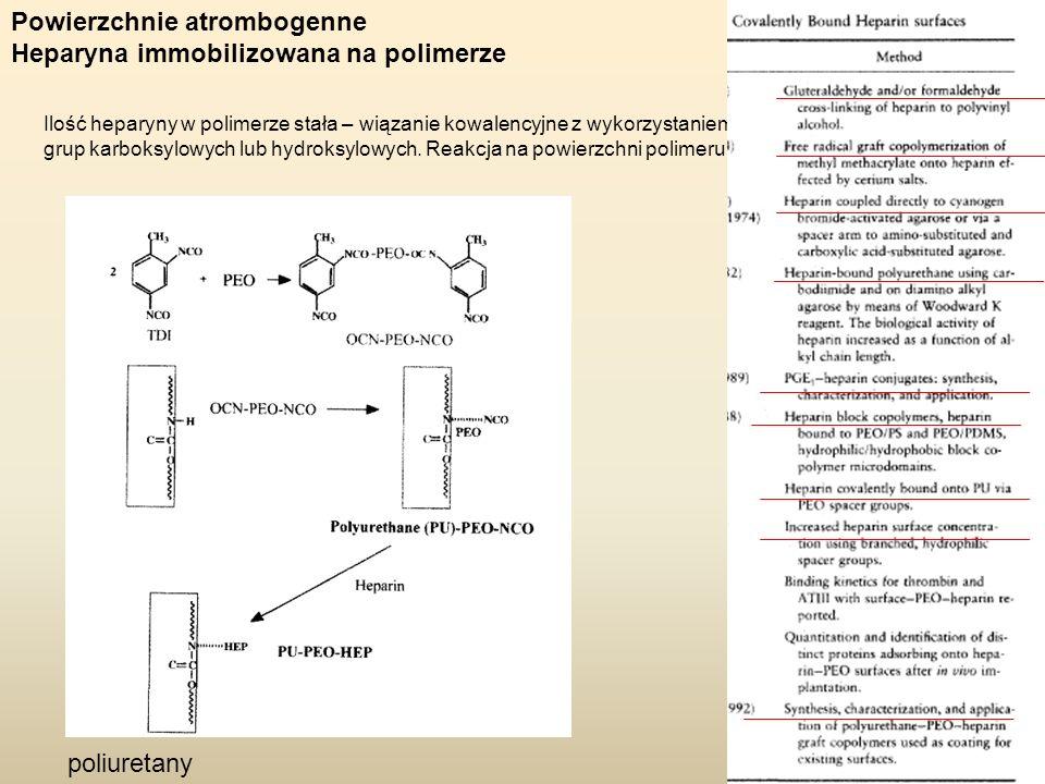 Powierzchnie atrombogenne Heparyna immobilizowana na polimerze Ilość heparyny w polimerze stała – wiązanie kowalencyjne z wykorzystaniem grup karboksy
