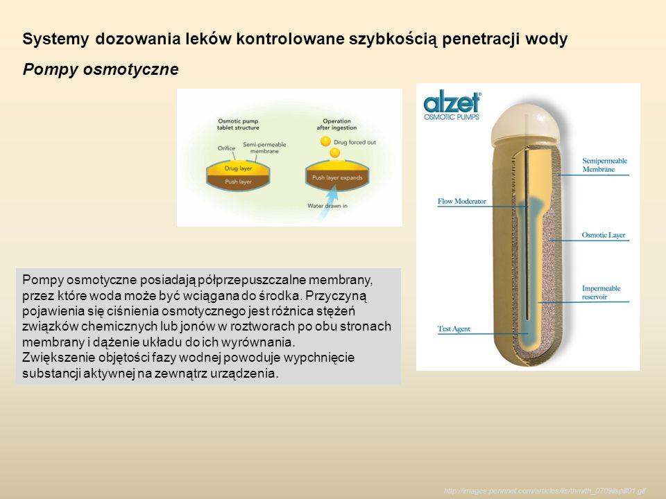 Systemy dozowania leków kontrolowane szybkością penetracji wody Pompy osmotyczne http://images.pennnet.com/articles/ils/thm/th_0709ilspill01.gif Pompy