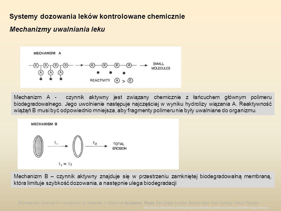 Systemy dozowania leków kontrolowane chemicznie Mechanizmy uwalniania leku Mechanizm A - czynnik aktywny jest związany chemicznie z łańcuchem głównym