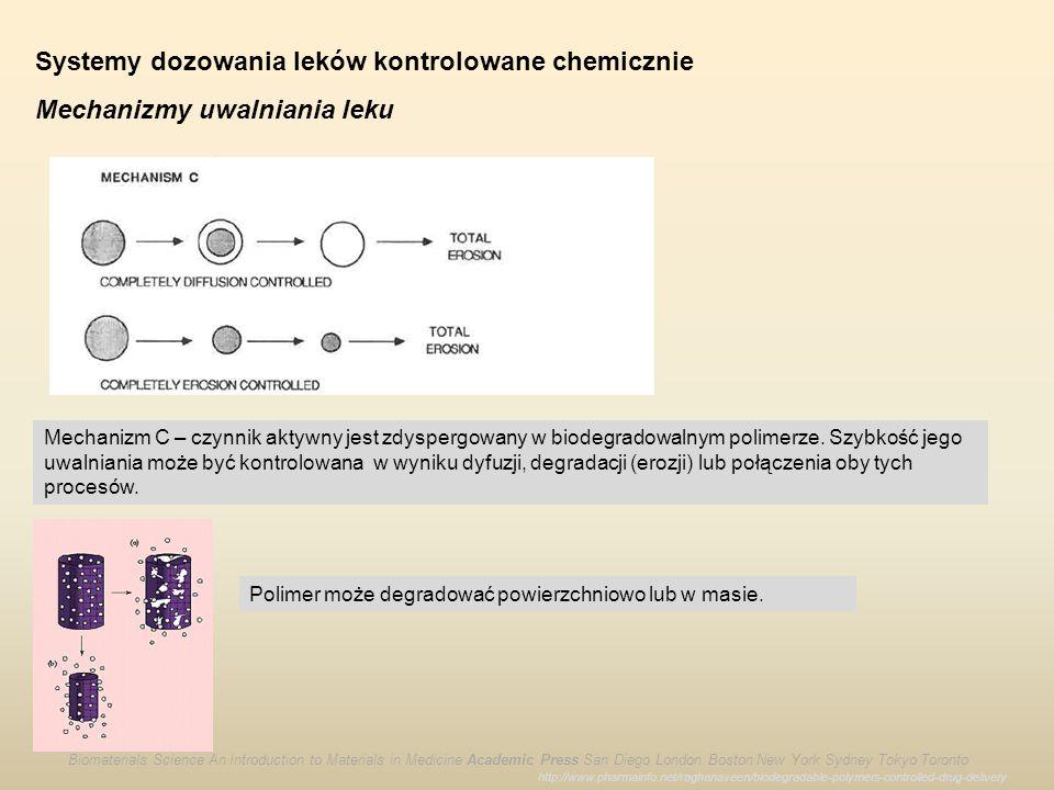 Systemy dozowania leków kontrolowane chemicznie Mechanizmy uwalniania leku Mechanizm C – czynnik aktywny jest zdyspergowany w biodegradowalnym polimer