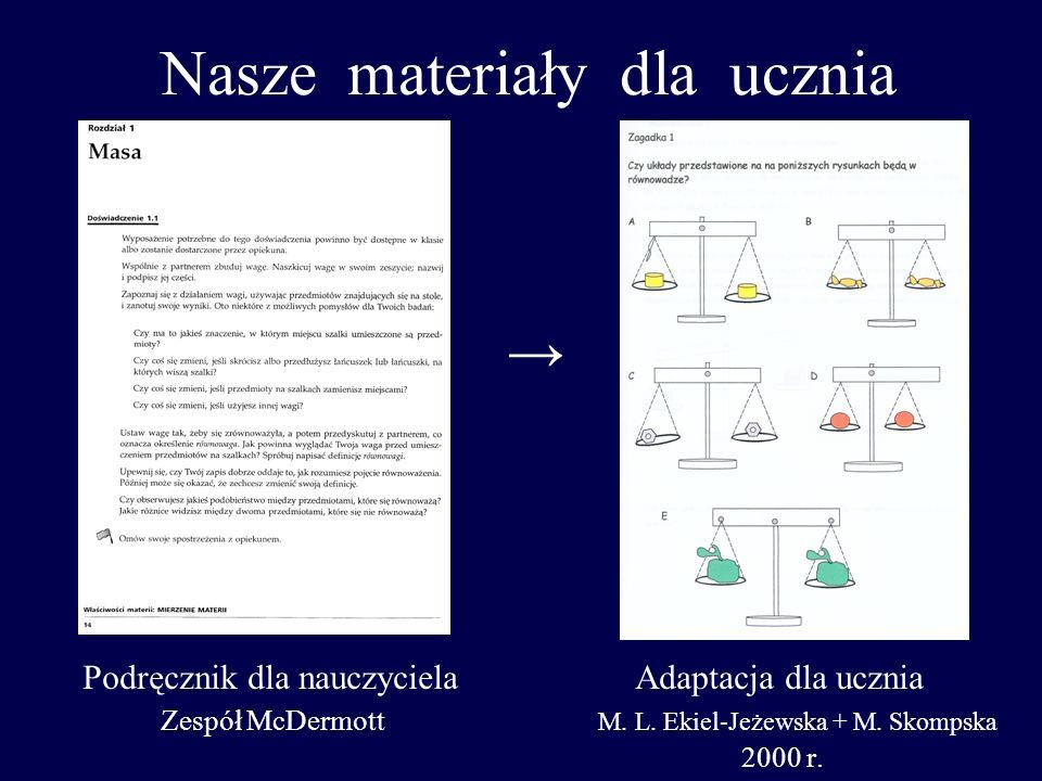 Nasze materiały dla ucznia Podręcznik dla nauczyciela Adaptacja dla ucznia Zespół McDermott M. L. Ekiel-Jeżewska + M. Skompska 2000 r.