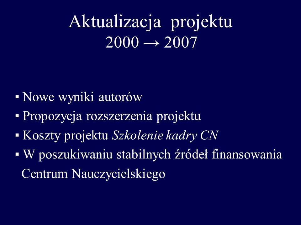 Aktualizacja projektu 2000 2007 Nowe wyniki autorów Propozycja rozszerzenia projektu Koszty projektu Szkolenie kadry CN W poszukiwaniu stabilnych źród