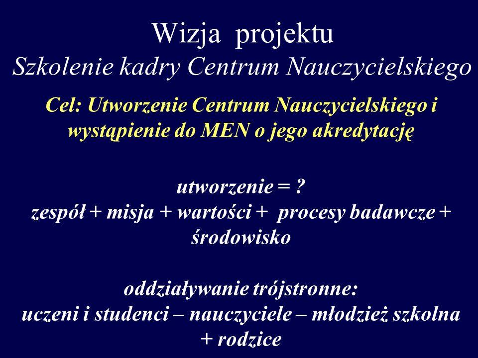 Przykład La main à la pâte Nauczycielka fizyki z Warszawy:,,Uczniowie nie umieją czytać, rozmawiać i precyzować myśli.