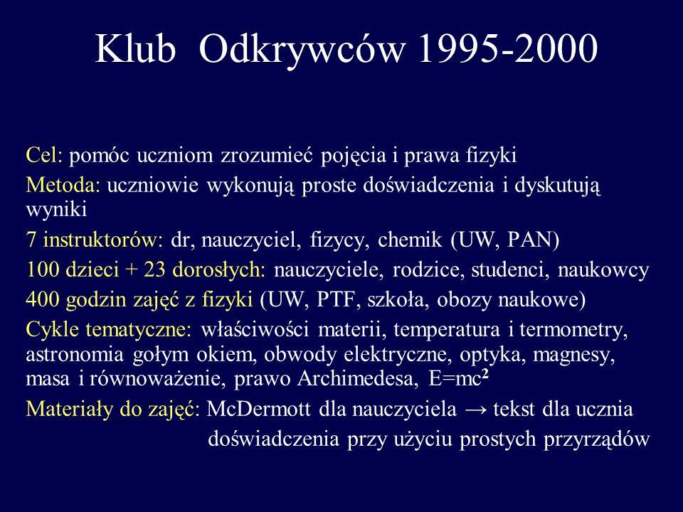 Klub Odkrywców 1995-2000 Cel: pomóc uczniom zrozumieć pojęcia i prawa fizyki Metoda: uczniowie wykonują proste doświadczenia i dyskutują wyniki 7 inst