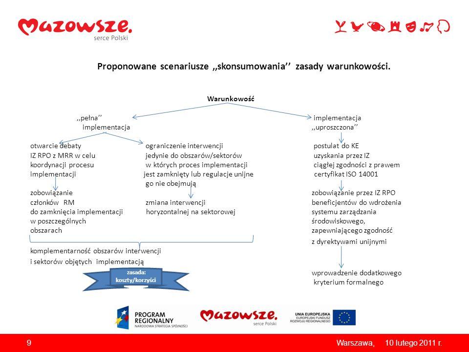 Propozycja obszaru dla badania eksperckiego :,,Identyfikacja obszarów priorytetowych objętych interwencją w ramach RPO WM, dla których obecnie nie został zamknięty proces implementacji regulacji unijnych do przepisów krajowych (przy jednoczesnym wskazaniu relacji koszty/korzyści zakończenia procesu implementacji).