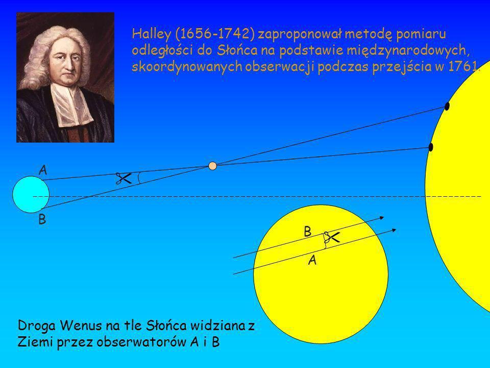 A A B B Droga Wenus na tle Słońca widziana z Ziemi przez obserwatorów A i B Halley (1656-1742) zaproponował metodę pomiaru odległości do Słońca na pod