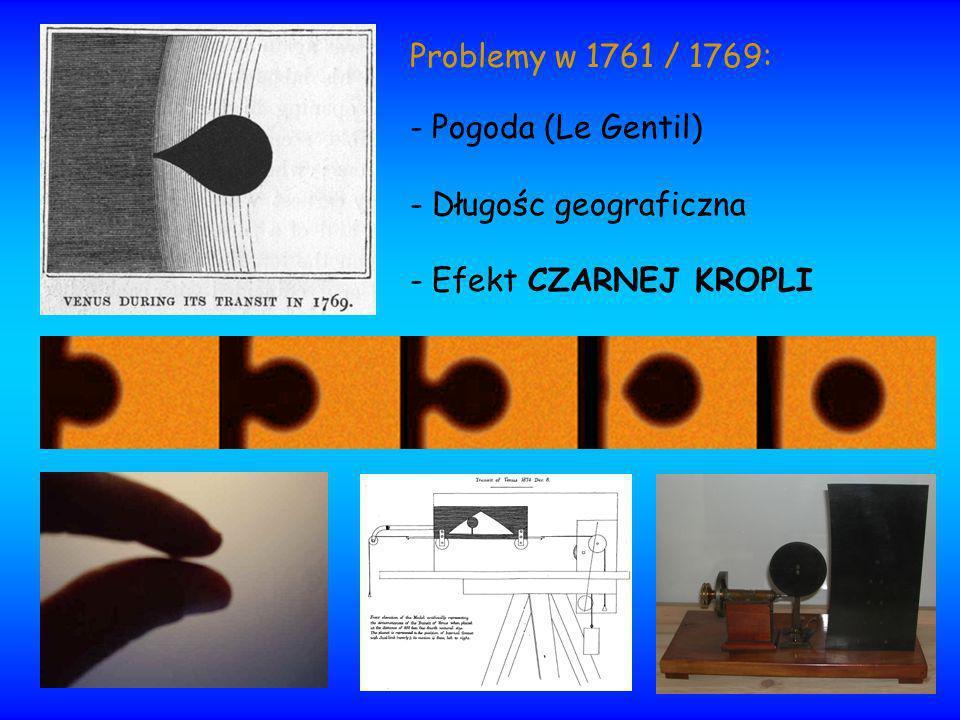 Problemy w 1761 / 1769: - Pogoda (Le Gentil) - Długośc geograficzna - Efekt CZARNEJ KROPLI