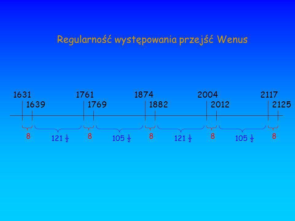 1631 1639 1761 1769 1874 1882 2004 2012 2117 2125 88888 121 ½ 105 ½ Regularność występowania przejść Wenus