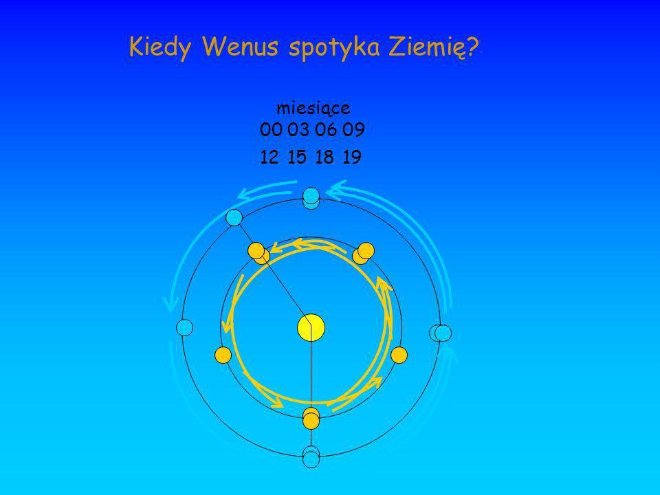 miesiące 00030609 12151819 Kiedy Wenus spotyka Ziemię?
