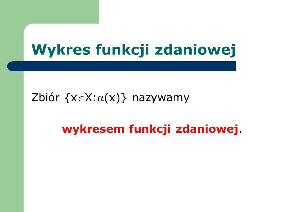 Zbiór {xX:(x)} nazywamy wykresem funkcji zdaniowej. Wykres funkcji zdaniowej