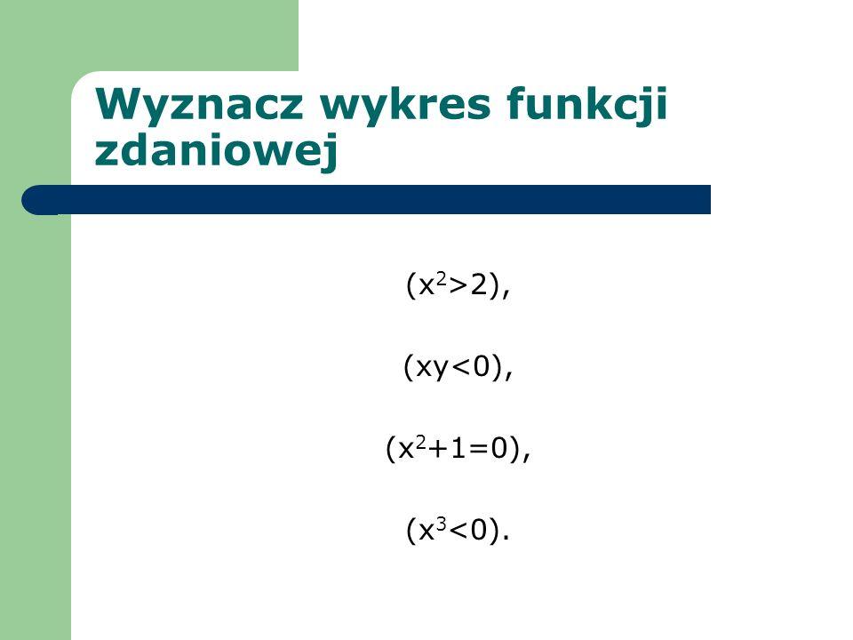 (x 2 >2), (xy<0), (x 2 +1=0), (x 3 <0). Wyznacz wykres funkcji zdaniowej