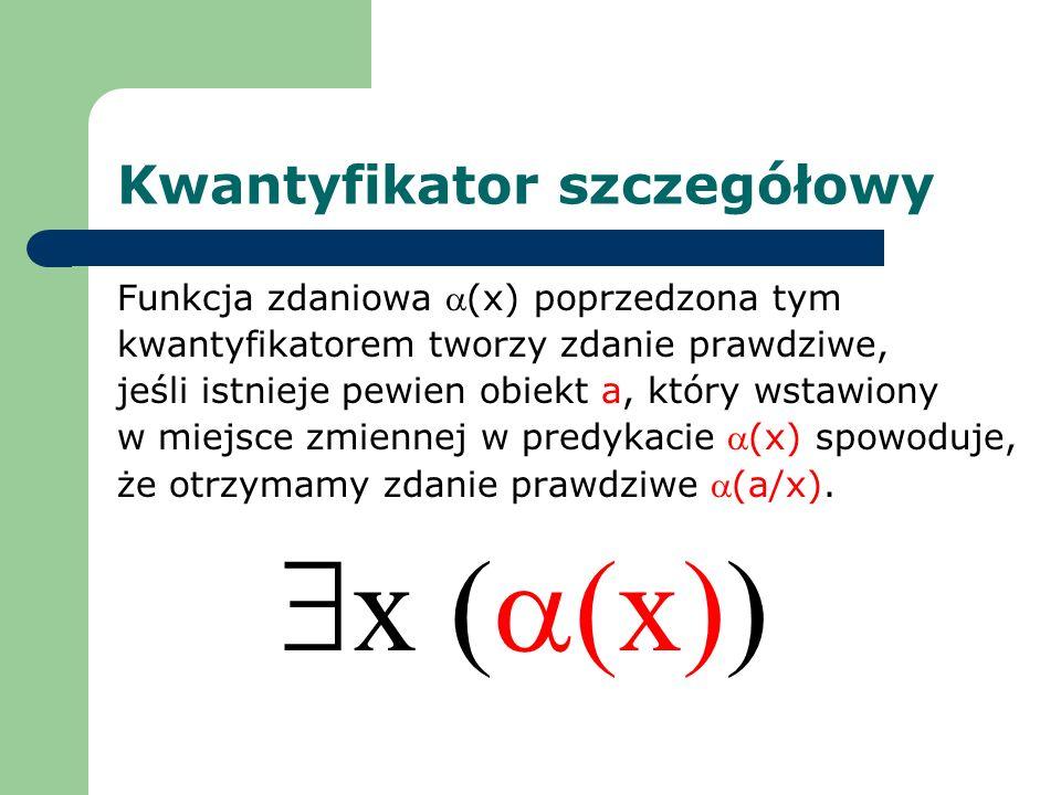 Kwantyfikator szczegółowy Funkcja zdaniowa (x) poprzedzona tym kwantyfikatorem tworzy zdanie prawdziwe, jeśli istnieje pewien obiekt a, który wstawion