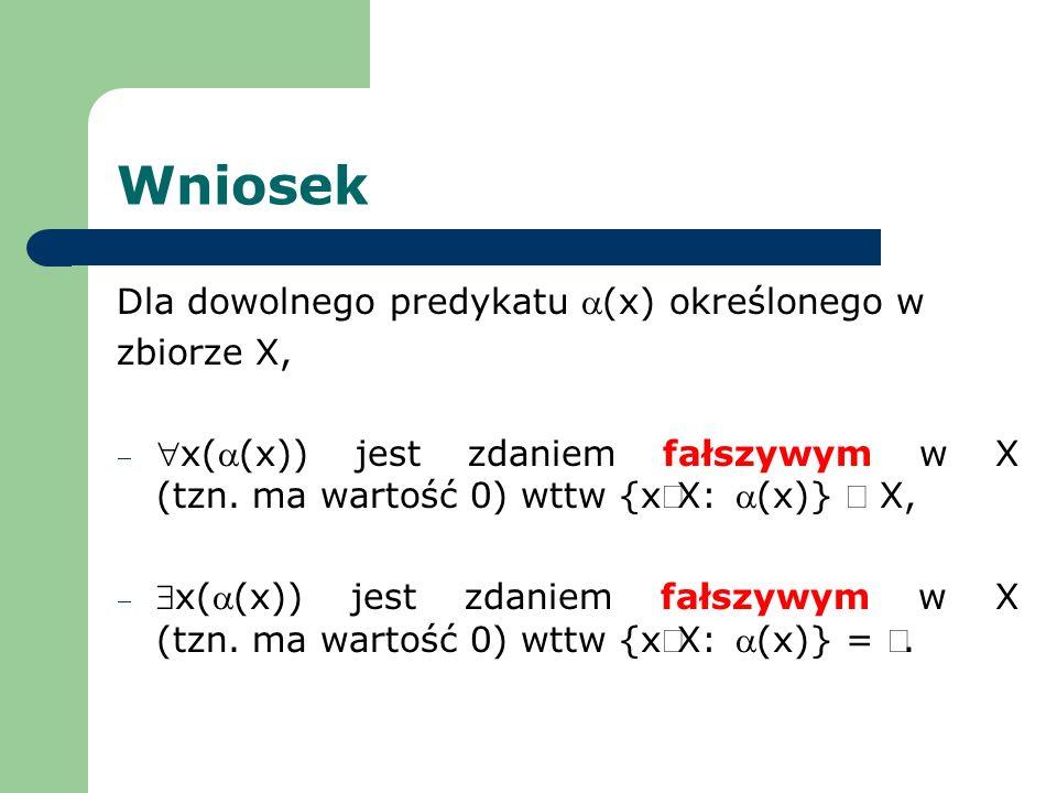 Wniosek Dla dowolnego predykatu (x) określonego w zbiorze X, x((x)) jest zdaniem fałszywym w X (tzn. ma wartość 0) wttw {xX: (x)} X, x((x)) jest zdani