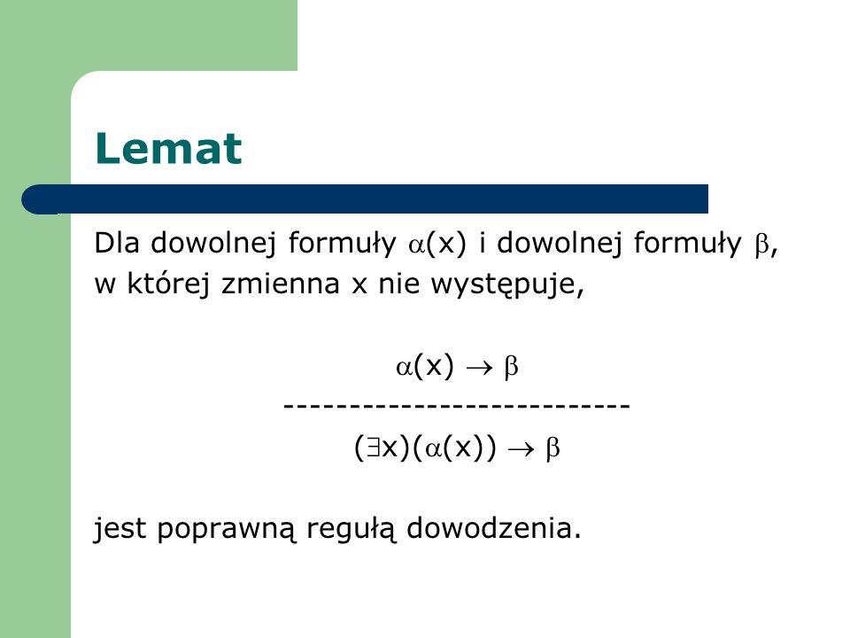 Lemat Dla dowolnej formuły (x) i dowolnej formuły, w której zmienna x nie występuje, (x) --------------------------- (x)((x)) jest poprawną regułą dow