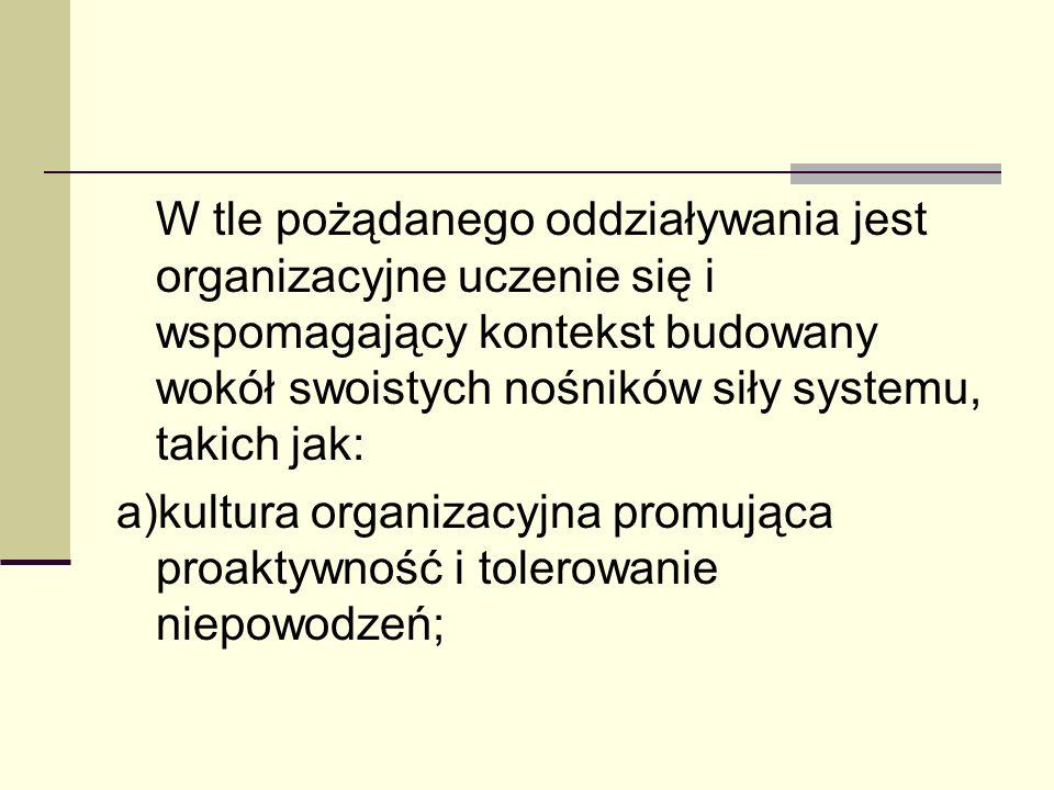 W tle pożądanego oddziaływania jest organizacyjne uczenie się i wspomagający kontekst budowany wokół swoistych nośników siły systemu, takich jak: a)ku