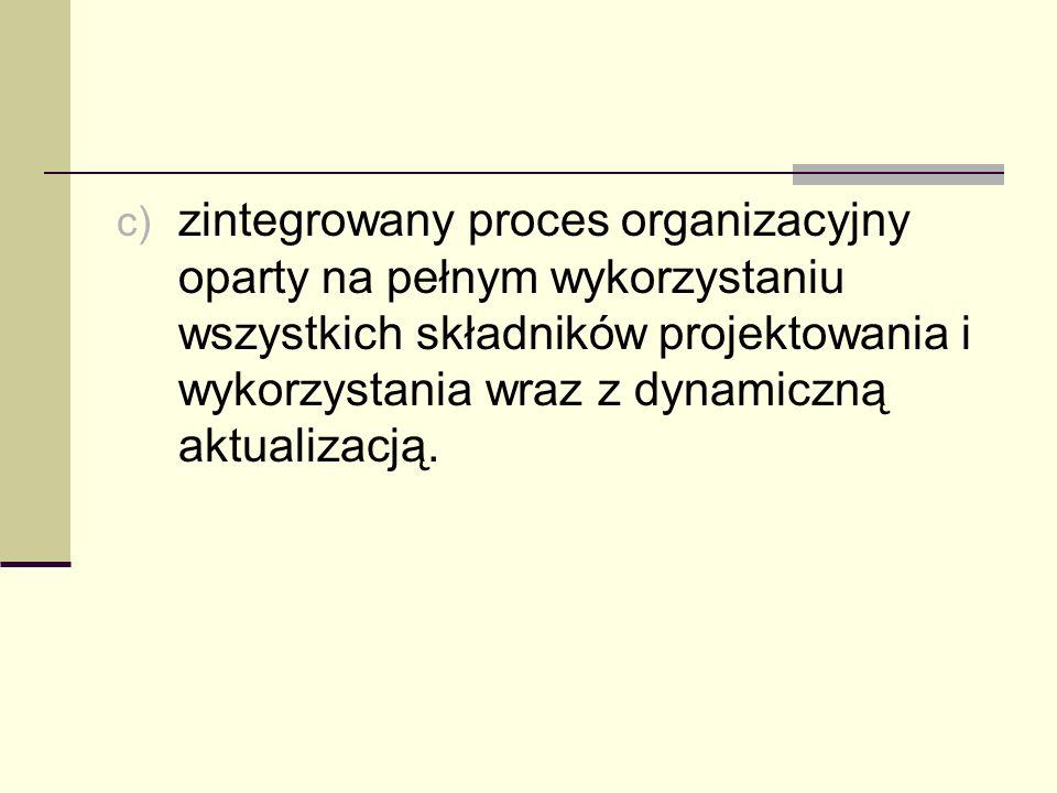 c) zintegrowany proces organizacyjny oparty na pełnym wykorzystaniu wszystkich składników projektowania i wykorzystania wraz z dynamiczną aktualizacją