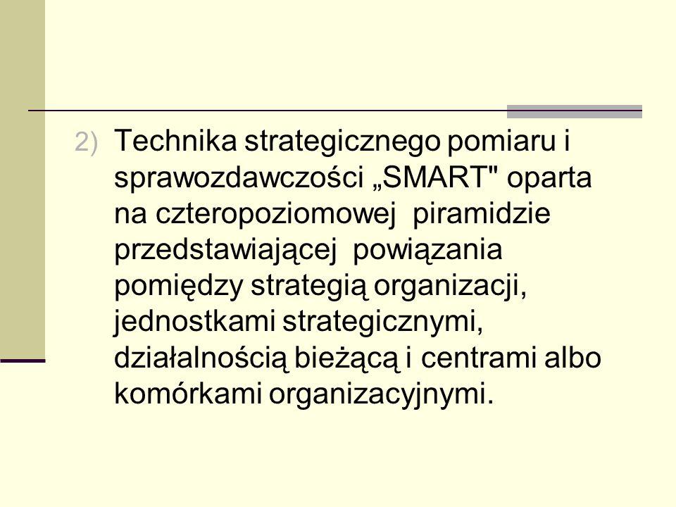2) Technika strategicznego pomiaru i sprawozdawczości SMART