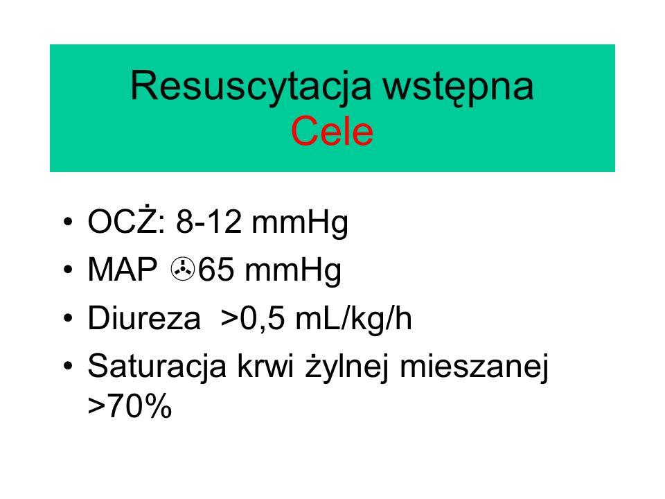 Resuscytacja wstępna Cele OCŻ: 8-12 mmHg MAP >65 mmHg Diureza >0,5 mL/kg/h Saturacja krwi żylnej mieszanej >70%